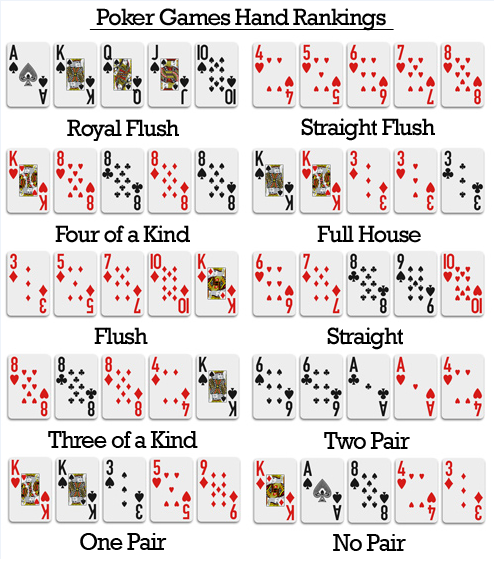 five of a kind poker ranking hand